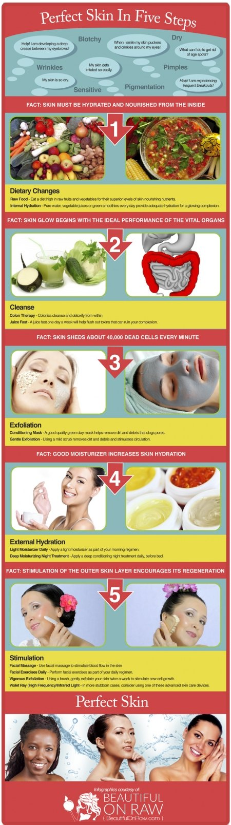 get perfect skin in 5 easy steps
